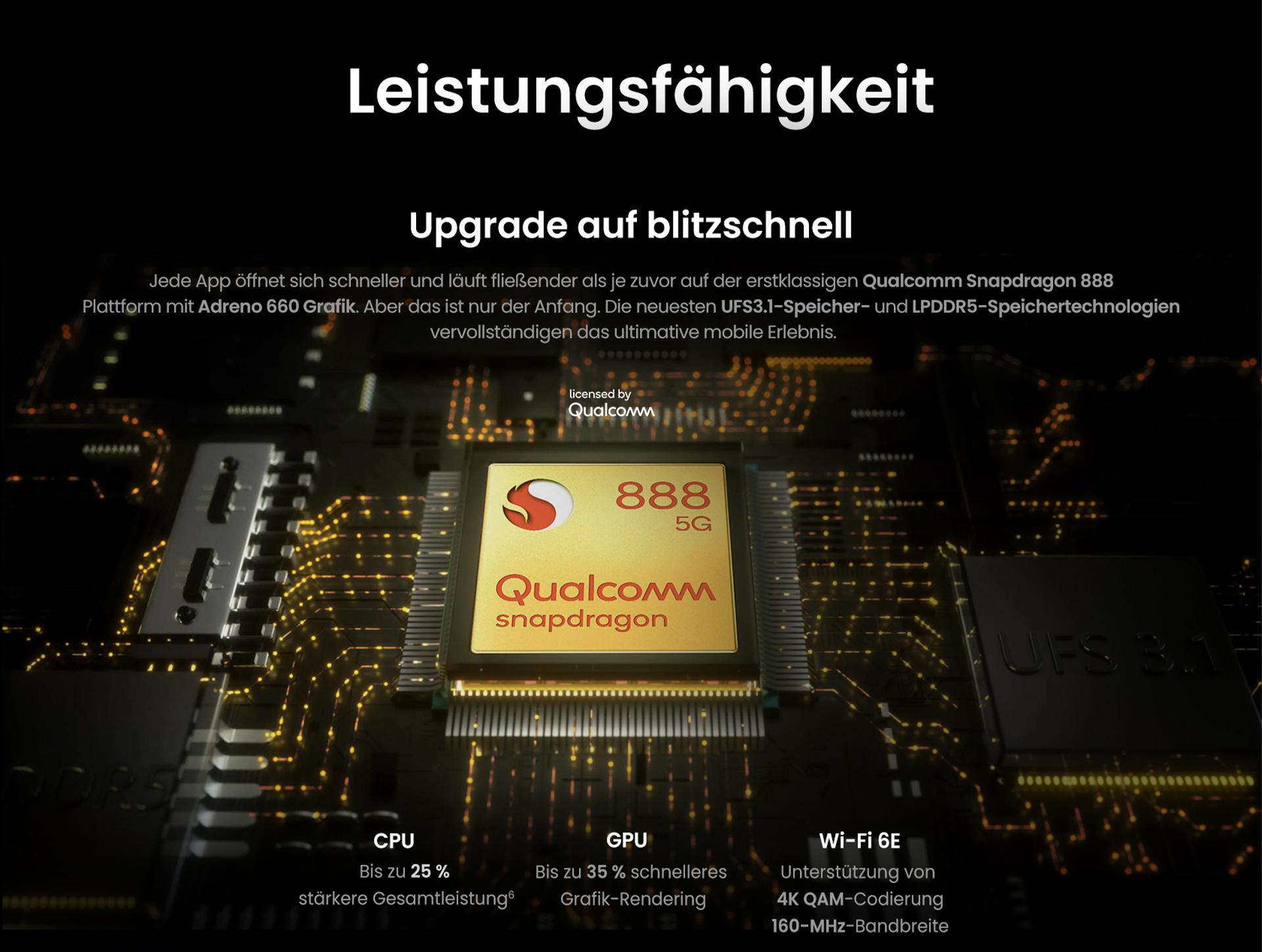 Hohe Leistungsfähigkeit mit dem ZTE Axon 30 Ultra - Upgrade auf blitzschnell - Jede App öffnet sich schneller und läuft fließender als je zuvor auf der erstklassigen Qualcomm Snapdragon 888 Plattform mit Andeno 660 Grafik. Aber das ist nur der Anfang. Die neuesten UFS3.1-Speicher- und LPDDR5-Speichertechnologien vervollständigen das ultimative mobile Erlebnis - CPU: Bis zu 25% stärkere Gesamtleistung - GPU: Bis zu 35% schnelleres Grafik-Rendering - Wi-Fi 6E: Unterstützung von 4K QAM-Codierung und 160-MHz-Bandbreite